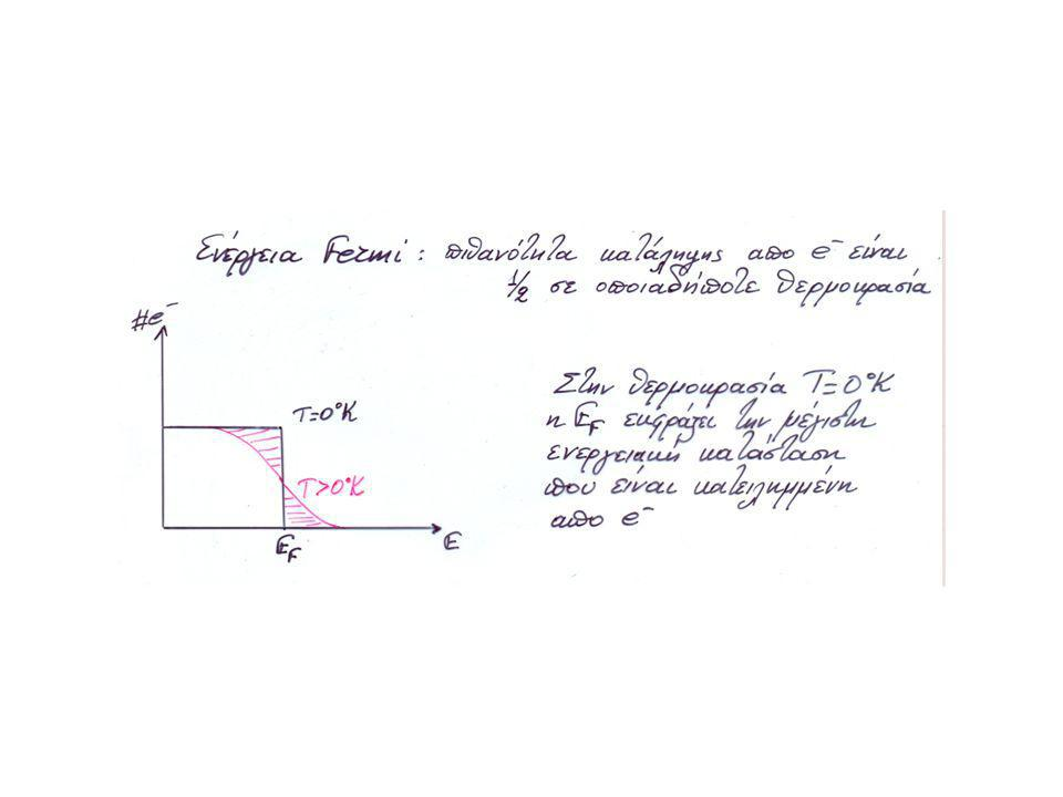 ΗΜΙΑΓΩΓΟΙ-ΠΡΟΣΜΙΞΕΙΣ-ΕΝΕΡΓΕΙΑ FERMI