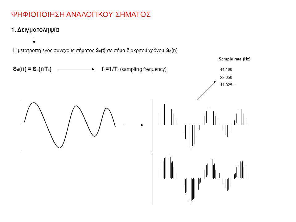1. Δειγματοληψία Η μετατροπή ενός συνεχούς σήματος S c (t) σε σήμα διακριτού χρόνου S d (n) S d (n) = S c (nT s )f s =1/T s (sampling frequency) 44.10