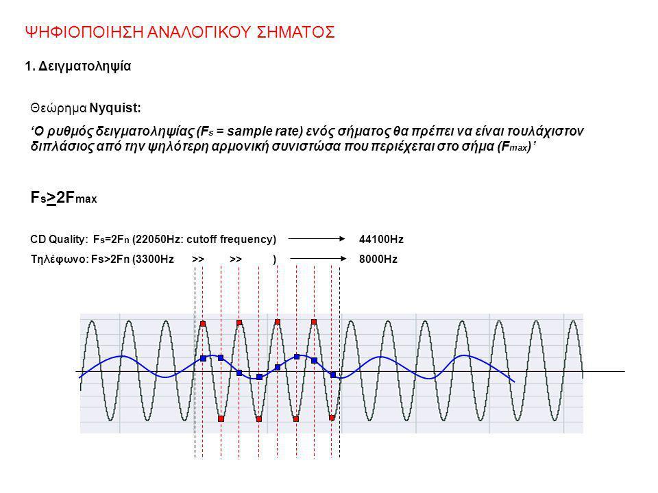 ΨΗΦΙΟΠΟΙΗΣΗ ΑΝΑΛΟΓΙΚΟΥ ΣΗΜΑΤΟΣ 1. Δειγματοληψία Θεώρημα Nyquist: 'Ο ρυθμός δειγματοληψίας (F s = sample rate) ενός σήματος θα πρέπει να είναι τουλάχισ