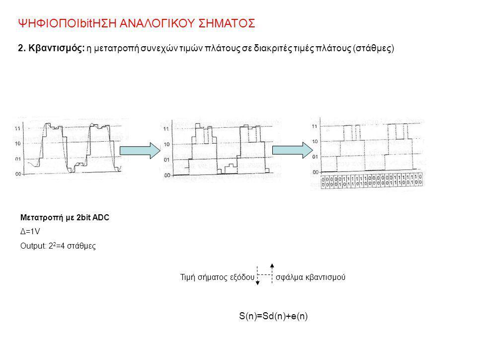 ΨΗΦΙΟΠΟΙbitΗΣΗ ΑΝΑΛΟΓΙΚΟΥ ΣΗΜΑΤΟΣ 2. Kβαντισμός: η μετατροπή συνεχών τιμών πλάτους σε διακριτές τιμές πλάτους (στάθμες) Μετατροπή με 2bit ADC Δ=1V Out