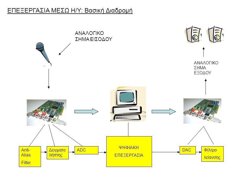 ΖΩΝΤΑΝΗ ΕΠΕΞΕΡΓΑΣΙΑ ΣΗΜΑΤΟΣ μεσω Η/Υ ΑΝΑΛΟΓΙΚΟ ΣΗΜΑ (AUDIO) ΜΙDI μηνύματα MIDI Controller Motion sensor / Σύστημα μετατροπής (σύστημα μετατροπής) MIDI Controller ΑUDIO Interface Η/Υ MIDI Interface Σύστημα ηχείων
