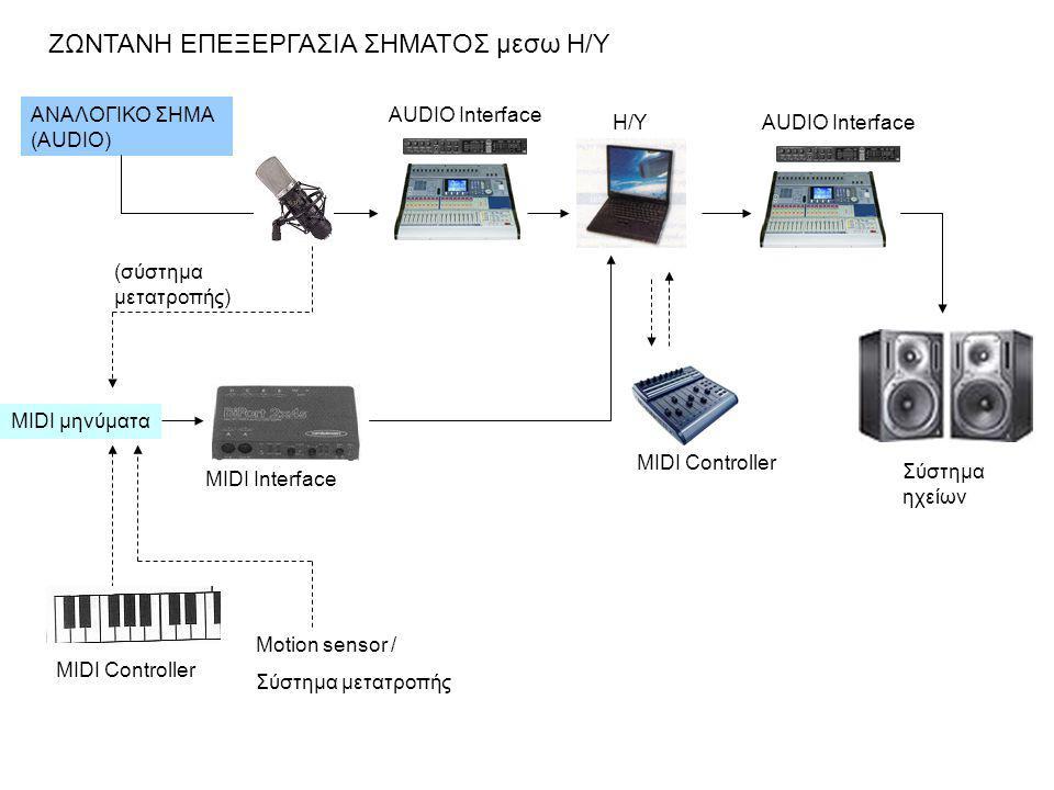 ΖΩΝΤΑΝΗ ΕΠΕΞΕΡΓΑΣΙΑ ΣΗΜΑΤΟΣ μεσω Η/Υ ΑΝΑΛΟΓΙΚΟ ΣΗΜΑ (AUDIO) ΜΙDI μηνύματα MIDI Controller Motion sensor / Σύστημα μετατροπής (σύστημα μετατροπής) MIDI
