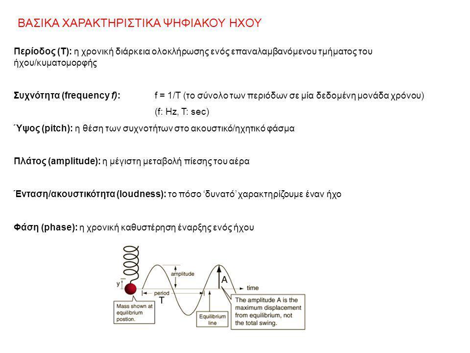 ΨΗΦΙΟΠΟΙΗΣΗ ΑΝΑΛΟΓΙΚΟΥ ΣΗΜΑΤΟΣ Η διαδικασία μετατροπής ενός συνεχούς αναλογικού ηχητικού σήματος σε έναν κώδικα ψηφίων (digitzation)