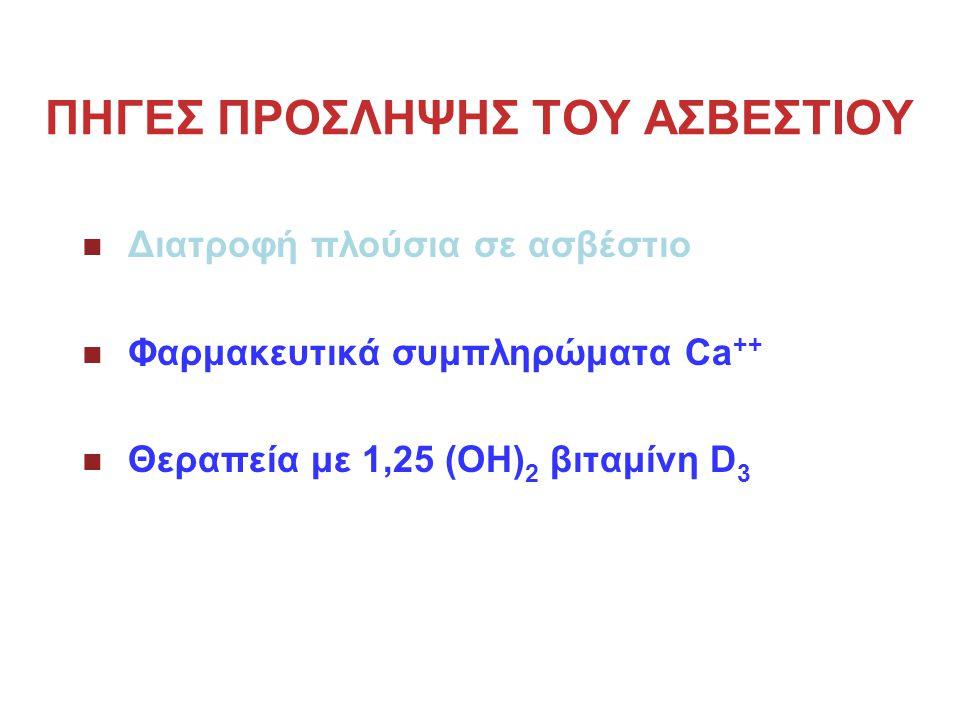 ΠΗΓΕΣ ΠΡΟΣΛΗΨΗΣ ΤΟΥ ΑΣΒΕΣΤΙΟΥ Διατροφή πλούσια σε ασβέστιο Φαρμακευτικά συμπληρώματα Ca ++ Θεραπεία με 1,25 (OH) 2 βιταμίνη D 3