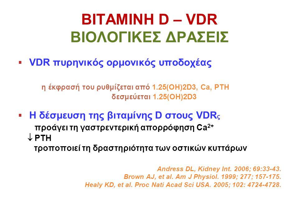 ΒΙΤΑΜΙΝΗ D – VDR ΒΙΟΛΟΓΙΚΕΣ ΔΡΑΣΕΙΣ   VDR πυρηνικός ορμονικός υποδοχέας η έκφρασή του ρυθμίζεται από 1.25(OH)2D3, Ca, PTH δεσμεύεται 1.25(OH)2D3   Η δέσμευση της βιταμίνης D στους VDR ς προάγει τη γαστρεντερική απορρόφηση Ca 2+  PTH τροποποιεί τη δραστηριότητα των οστικών κυττάρων Andress DL, Kidney Int.