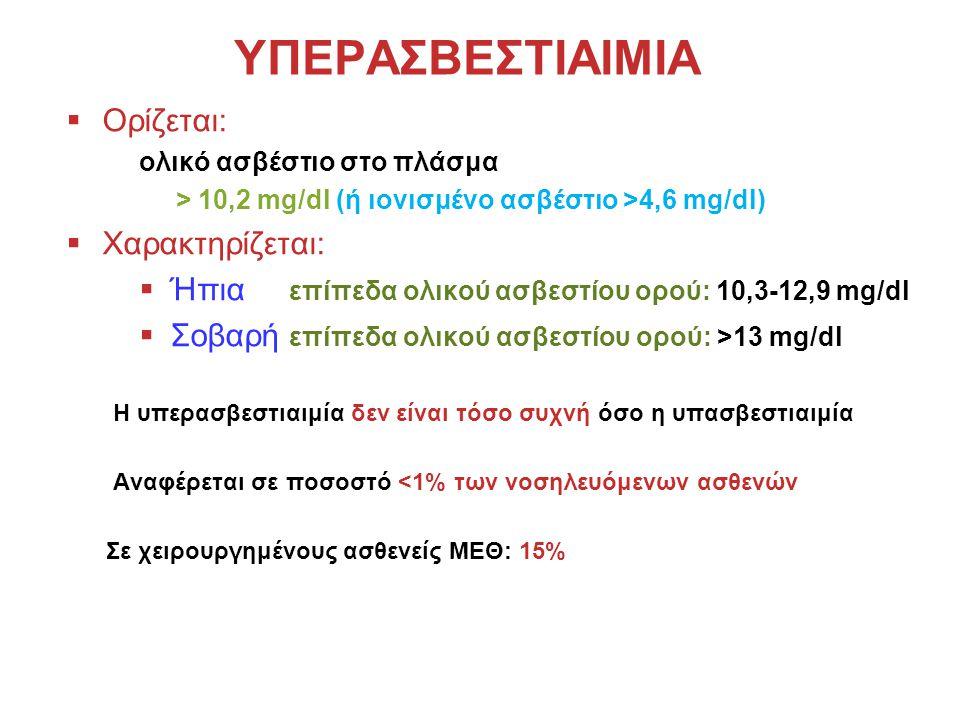 ΥΠΕΡΑΣΒΕΣΤΙΑΙΜΙΑ  Ορίζεται: ολικό ασβέστιο στο πλάσμα > 10,2 mg/dl (ή ιονισμένο ασβέστιο >4,6 mg/dl)  Χαρακτηρίζεται:  Ήπια επίπεδα ολικού ασβεστίου ορού: 10,3-12,9 mg/dl  Σοβαρή επίπεδα ολικού ασβεστίου ορού: >13 mg/dl Η υπερασβεστιαιμία δεν είναι τόσο συχνή όσο η υπασβεστιαιμία Αναφέρεται σε ποσοστό <1% των νοσηλευόμενων ασθενών Σε χειρουργημένους ασθενείς ΜΕΘ: 15%