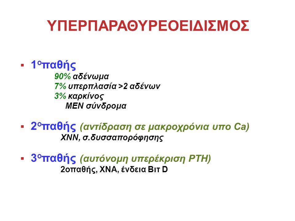 ΥΠΕΡΠΑΡΑΘΥΡΕΟΕΙΔΙΣΜΟΣ  1 ο παθής 90% αδένωμα 7% υπερπλασία >2 αδένων 3% καρκίνος ΜΕΝ σύνδρομα  2 ο παθής (αντίδραση σε μακροχρόνια υπο Ca) ΧΝΝ, σ.δυσσαπορόφησης  3 ο παθής (αυτόνομη υπερέκριση PTH) 2οπαθής, ΧΝΑ, ένδεια Βιτ D
