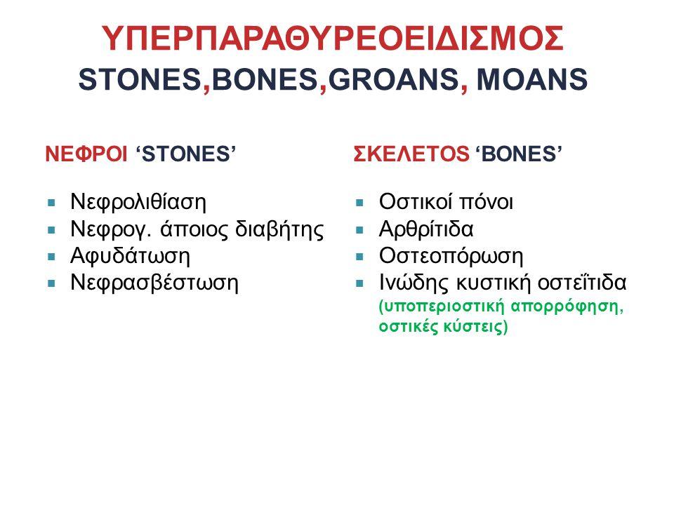 ΥΠΕΡΠΑΡΑΘΥΡΕΟΕΙΔΙΣΜΟΣ STONES, BONES, GROANS, MOANS ΝΕΦΡΟΙ 'STONES'  Νεφρολιθίαση  Νεφρογ. άποιος διαβήτης  Αφυδάτωση  Νεφρασβέστωση ΣΚΕΛΕΤΟS 'BONE