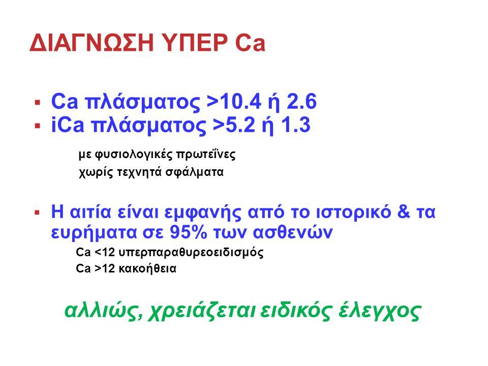 ΔΙΑΓΝΩΣΗ ΥΠΕΡ Ca  Ca πλάσματος >10.4 ή 2.6  iCa πλάσματος >5.2 ή 1.3 με φυσιολογικές πρωτεΐνες χωρίς τεχνητά σφάλματα  Η αιτία είναι εμφανής από το