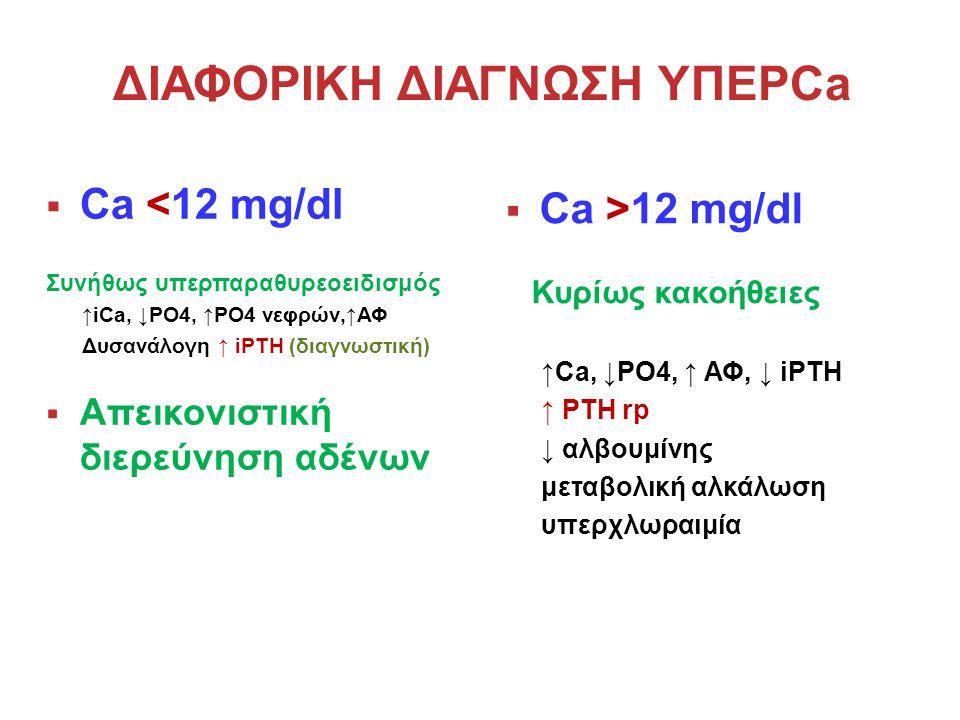 ΔΙΑΦΟΡΙΚΗ ΔΙΑΓΝΩΣΗ ΥΠΕΡCa  Ca <12 mg/dl Συνήθως υπερπαραθυρεοειδισμός ↑iCa, ↓PO4, ↑PO4 νεφρών,↑ΑΦ Δυσανάλογη ↑ iPTH (διαγνωστική)  Απεικονιστική διερεύνηση αδένων  Ca >12 mg/dl Κυρίως κακοήθειες ↑Ca, ↓PO4, ↑ ΑΦ, ↓ iPTH ↑ PTH rp ↓ αλβουμίνης μεταβολική αλκάλωση υπερχλωραιμία