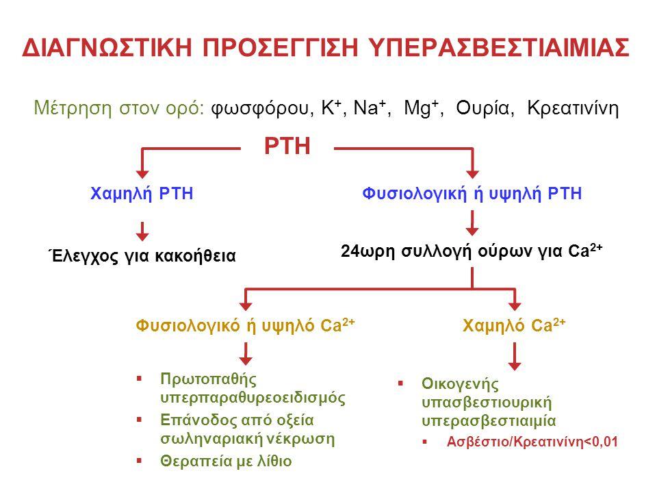ΔΙΑΓΝΩΣΤΙΚΗ ΠΡΟΣΕΓΓΙΣΗ ΥΠΕΡΑΣΒΕΣΤΙΑΙΜΙΑΣ PTH Χαμηλή PTHΦυσιολογική ή υψηλή PTH Έλεγχος για κακοήθεια 24ωρη συλλογή ούρων για Ca 2+ Φυσιολογικό ή υψηλό Ca 2+ Χαμηλό Ca 2+  Πρωτοπαθής υπερπαραθυρεοειδισμός  Επάνοδος από οξεία σωληναριακή νέκρωση  Θεραπεία με λίθιο  Οικογενής υπασβεστιουρική υπερασβεστιαιμία  Ασβέστιο/Κρεατινίνη<0,01 Μέτρηση στον ορό: φωσφόρου, Κ +, Νa +, Μg +, Ουρία, Κρεατινίνη