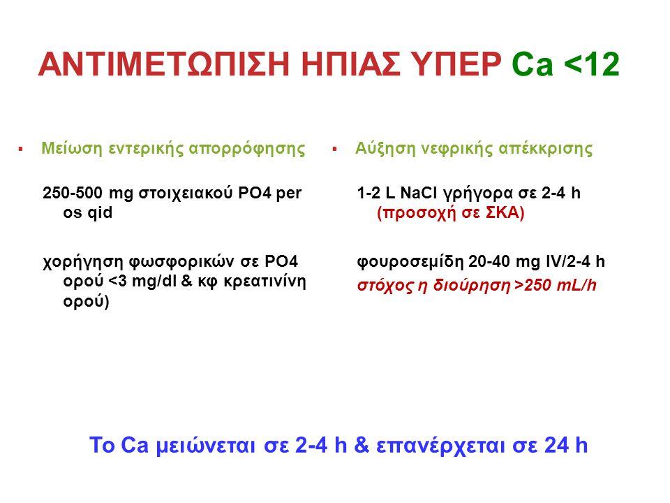 ΑΝΤΙΜΕΤΩΠΙΣΗ ΗΠΙΑΣ ΥΠΕΡ Ca <12  Αύξηση νεφρικής απέκκρισης 1-2 L NaCl γρήγορα σε 2-4 h (προσοχή σε ΣΚΑ) φουροσεμίδη 20-40 mg IV/2-4 h στόχος η διούρηση >250 mL/h  Μείωση εντερικής απορρόφησης 250-500 mg στοιχειακού PO4 per os qid χορήγηση φωσφορικών σε PO4 ορού <3 mg/dl & κφ κρεατινίνη ορού) Το Ca μειώνεται σε 2-4 h & επανέρχεται σε 24 h