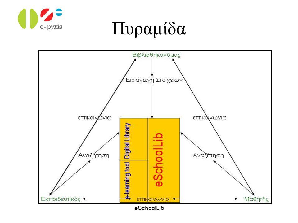 eSchoolLib Πυραμίδα