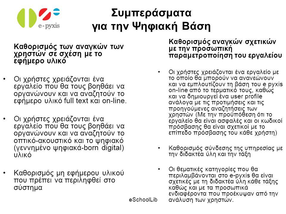 eSchoolLib Συμπεράσματα για την Ψηφιακή Βάση Καθορισμός των αναγκών των χρηστών σε σχέση με το εφήμερο υλικό Οι χρήστες χρειάζονται ένα εργαλείο που θ