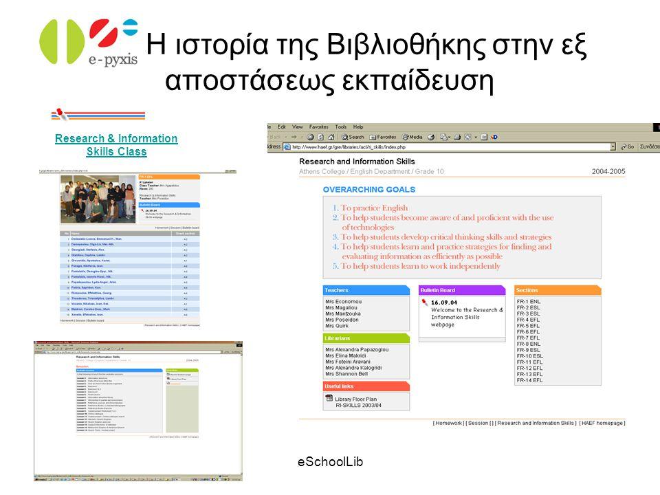 eSchoolLib Κατοχή Υπολογιστή15/15100% Σύνδεση Internet15/15100% Χρήση Η/Υ για εργασίες14/1593,3% Χρήση Η/Υ για Internet14/1593,3% Χρήση ηλεκτρονικών πηγών ως βιβλιογραφία στη διδασκαλία 12/1580% Ζήτηση της χρήσης ηλεκτρονικών πηγών από τους μαθητές ως βιβλιογραφία σε εργασίες 15/15100% Ζήτηση της χρήσης εφήμερου υλικού από τους μαθητές ως βιβλιογραφία σε εργασίες 15/15100% Ανάρτηση σημειώσεων σε τοπικό δίκτυο 13/1586,6% Τήρηση ηλεκτρονικού αρχείου μαθητών και επιδόσεων τους 14/1593,3% Συγκεντρωτικός Πίνακας Εκπαιδευτικών