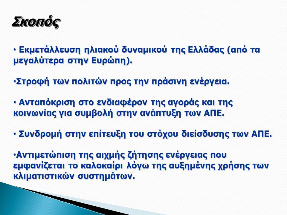 ΣκοπόςΣκοπός Εκμετάλλευση ηλιακού δυναμικού της Ελλάδας (από τα μεγαλύτερα στην Ευρώπη).