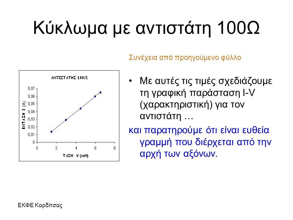 ΕΚΦΕ Καρδίτσας Κύκλωμα με αντιστάτη 100Ω Συνέχεια από προηγούμενο φύλλο Με αυτές τις τιμές σχεδιάζουμε τη γραφική παράσταση I-V (χαρακτηριστική) για τ