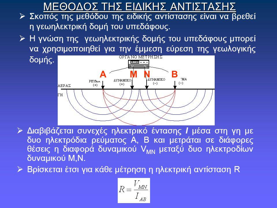 ΜΕΘΟΔΟΣ ΤΗΣ ΕΙΔΙΚΗΣ ΑΝΤΙΣΤΑΣΗΣ  Σκοπός της μεθόδου της ειδικής αντίστασης είναι να βρεθεί η γεωηλεκτρική δομή του υπεδάφους.  Η γνώση της γεωηλεκτρι