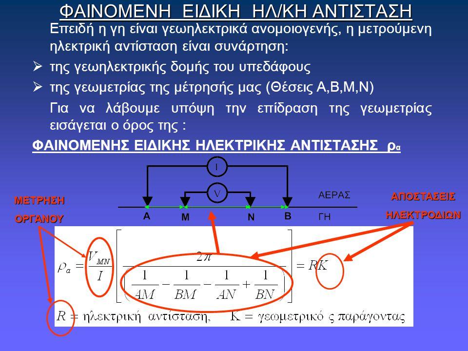 ΦΑΙΝΟΜΕΝΗ ΕΙΔΙΚΗ ΗΛ/ΚΗ ΑΝΤΙΣΤΑΣΗ Επειδή η γη είναι γεωηλεκτρικά ανομοιογενής, η μετρούμενη ηλεκτρική αντίσταση είναι συνάρτηση:  της γεωηλεκτρικής δομής του υπεδάφους  της γεωμετρίας της μέτρησής μας (Θέσεις Α,Β,Μ,Ν) Για να λάβουμε υπόψη την επίδραση της γεωμετρίας εισάγεται ο όρος της : ΦΑΙΝΟΜΕΝΗΣ ΕΙΔΙΚΗΣ ΗΛΕΚΤΡΙΚΗΣ ΑΝΤΙΣΤΑΣΗΣ ρ αΜΕΤΡΗΣΗΟΡΓΑΝΟΥ ΑΠΟΣΤΑΣΕΙΣΗΛΕΚΤΡΟΔΙΩΝ