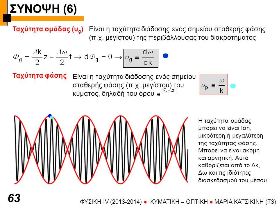 ΣΥΝΟΨΗ (6) ΦΥΣΙΚΗ IV (2013-2014) ● KYMATIKH – OΠTIKH ● ΜΑΡΙΑ ΚΑΤΣΙΚΙΝΗ (T3) 63 Ταχύτητα ομάδας (υ g )Είναι η ταχύτητα διάδοσης ενός σημείου σταθερής φ
