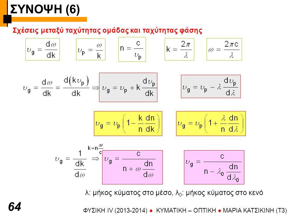 ΣΥΝΟΨΗ (6) ΦΥΣΙΚΗ IV (2013-2014) ● KYMATIKH – OΠTIKH ● ΜΑΡΙΑ ΚΑΤΣΙΚΙΝΗ (T3) 64 Σχέσεις μεταξύ ταχύτητας ομάδας και ταχύτητας φάσης λ: μήκος κύματος στο μέσο, λ 0 : μήκος κύματος στο κενό