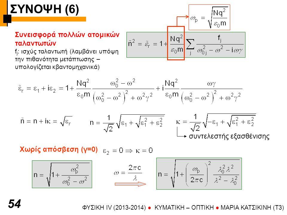 ΣΥΝΟΨΗ (6) ΦΥΣΙΚΗ IV (2013-2014) ● KYMATIKH – OΠTIKH ● ΜΑΡΙΑ ΚΑΤΣΙΚΙΝΗ (T3) 55 Χωρίς απόσβεση (γ=0) ε 1 <0