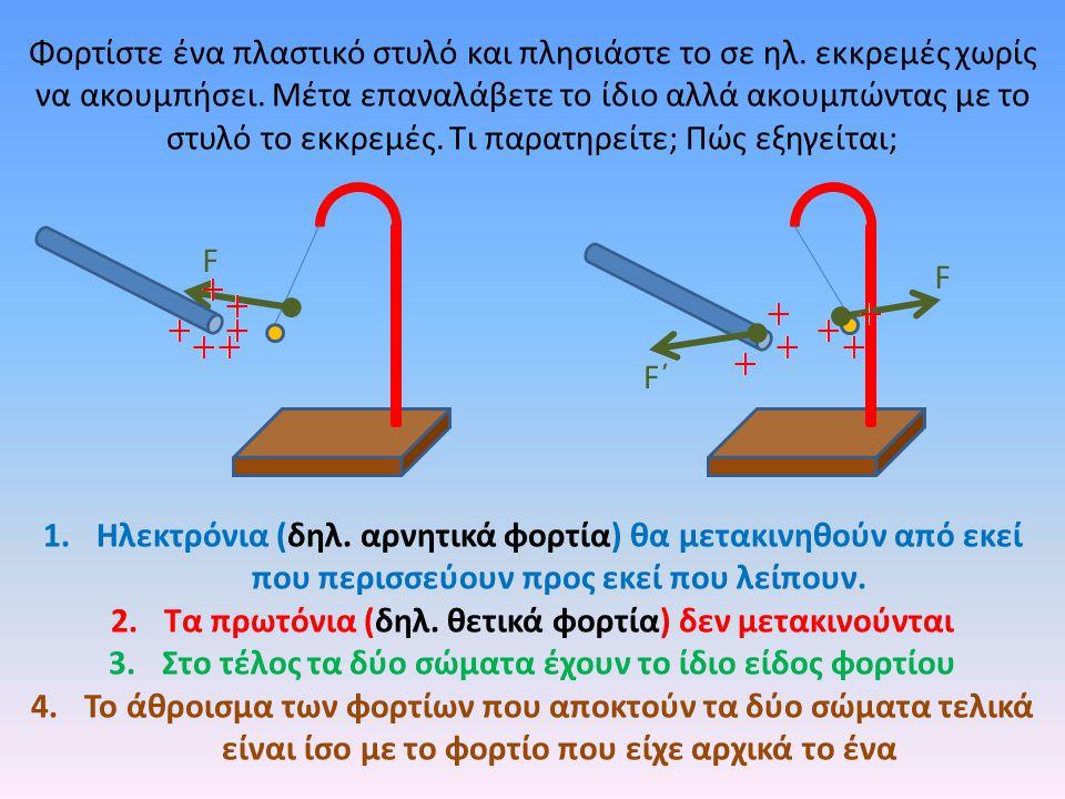 F F΄F΄ F 1.Ηλεκτρόνια (δηλ. αρνητικά φορτία) θα μετακινηθούν από εκεί που περισσεύουν προς εκεί που λείπουν. 2.Τα πρωτόνια (δηλ. θετικά φορτία) δεν με
