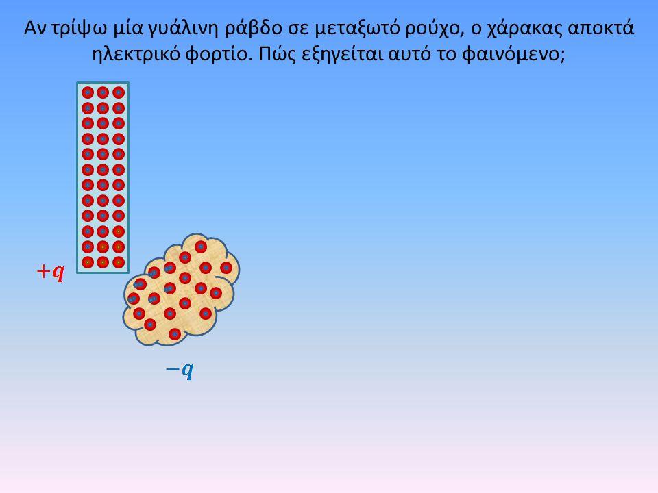 Γιατί το μέσα των καλωδίων φτιάχνεται από σύρμα; Γιατί εξωτερικά βάζουμε πλαστικό; Τι εννοούμε όταν λέμε ότι «περνάει ρεύμα»; Πλαστικό (μονωτής) Μέταλλο (αγωγός) Άρα στο πλαστικό του καλωδίου περνούν ηλεκτρόνια; Τι συμβαίνει αν αφαιρώ ηλεκτρόνια αντί να προσθέτω; Οι μονωτές δεν επιτρέπουν στα φορτία να διασκορπιστούν παντού.