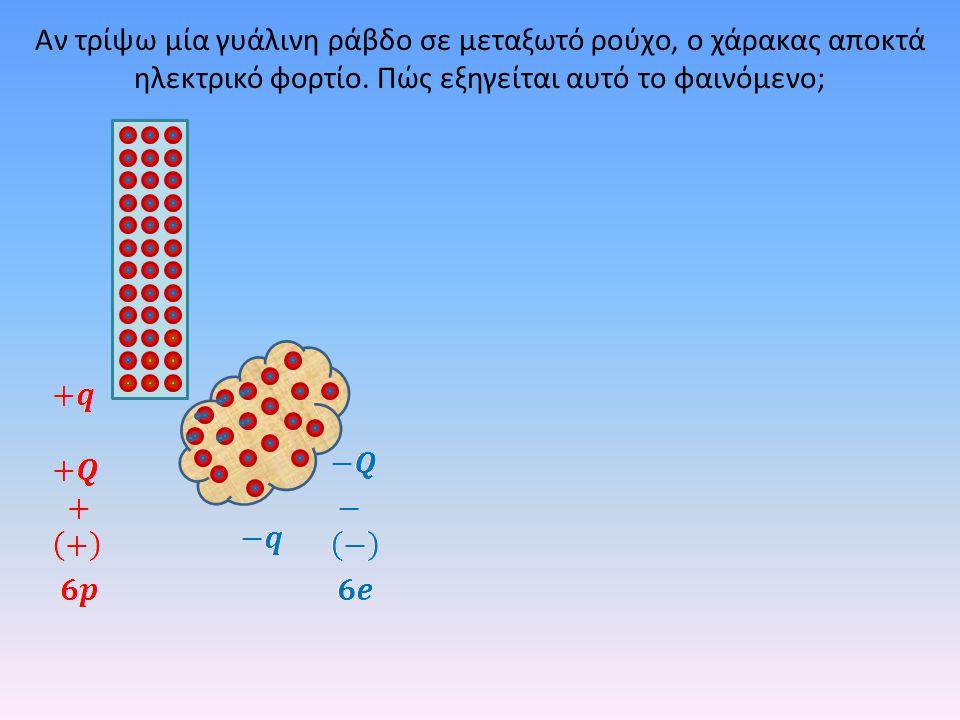 Ανακεφαλαίωση Τρόποι ηλέκτρισης ενός σώματος: α) με τριβή: η τριβή αποσπά τα εξωτερικά ηλεκτρόνια των ατόμων του ενός σώματος και τα μεταφέρει στο άλλο.