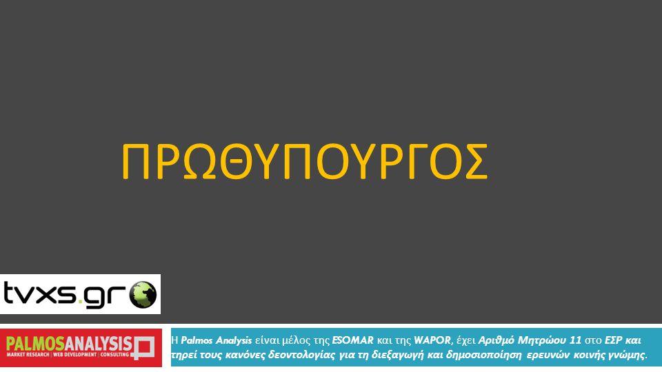 ΠΡΩΘΥΠΟΥΡΓΟΣ Η Palmos Analysis είναι μέλος της ESOMAR και της WAPOR, έχει Αριθμό Μητρώου 11 στο ΕΣΡ και τηρεί τους κανόνες δεοντολογίας για τη διεξαγωγή και δημοσιοποίηση ερευνών κοινής γνώμης.