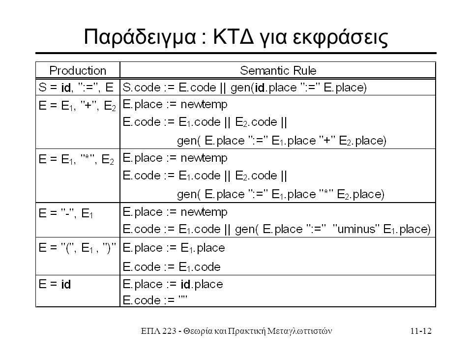 ΕΠΛ 223 - Θεωρία και Πρακτική Μεταγλωττιστών11-12 Παράδειγμα : ΚΤΔ για εκφράσεις
