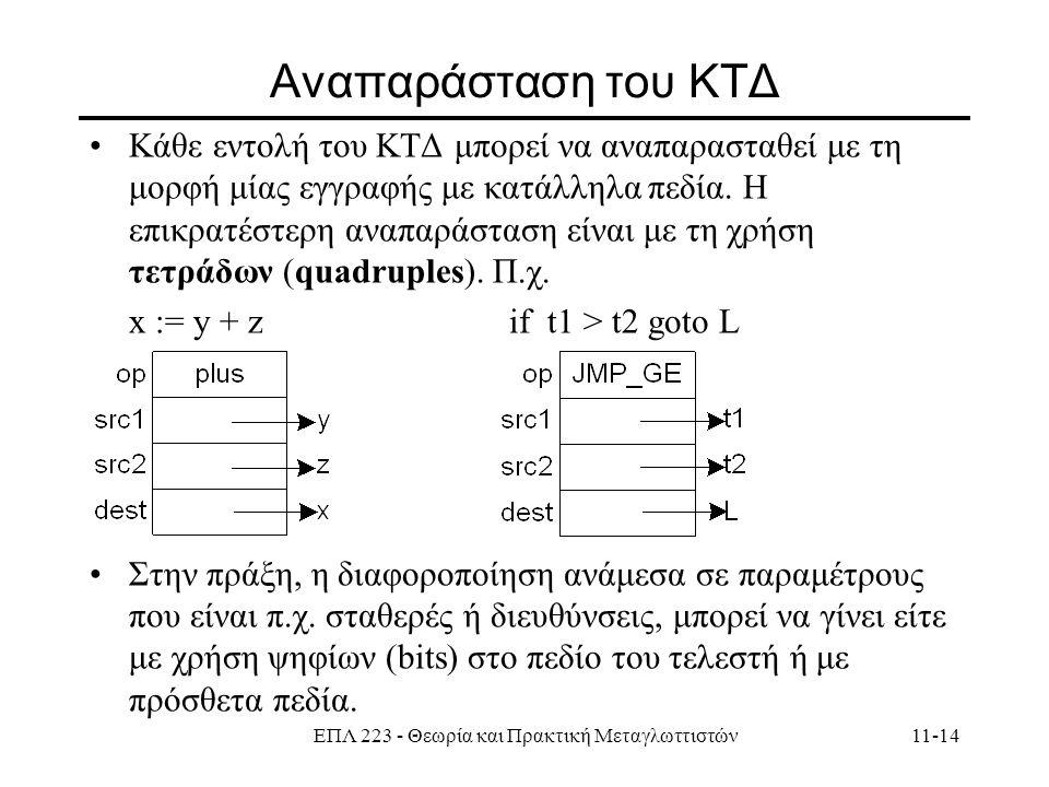 ΕΠΛ 223 - Θεωρία και Πρακτική Μεταγλωττιστών11-14 Αναπαράσταση του ΚΤΔ Κάθε εντολή του ΚΤΔ μπορεί να αναπαρασταθεί με τη μορφή μίας εγγραφής με κατάλληλα πεδία.