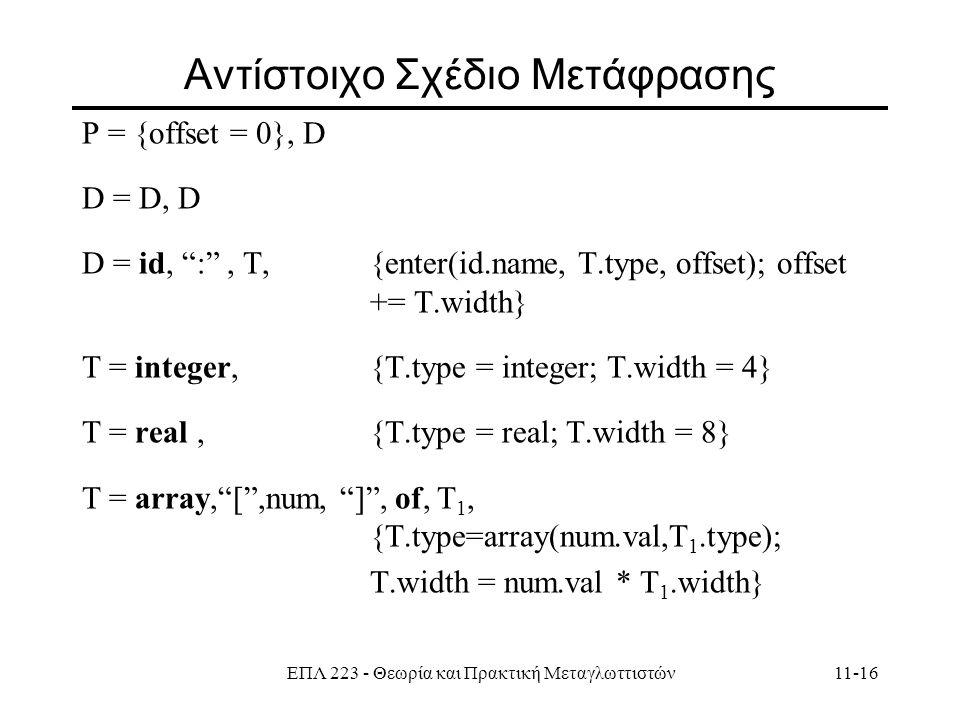 ΕΠΛ 223 - Θεωρία και Πρακτική Μεταγλωττιστών11-16 Aντίστοιχο Σχέδιο Μετάφρασης P = {offset = 0}, D D = D, D D = id, : , T, {enter(id.name, T.type, offset); offset += T.width} T = integer, {T.type = integer; T.width = 4} T = real, {T.type = real; T.width = 8} T = array, [ ,num, ] , of, T 1, {T.type=array(num.val,T 1.type); T.width = num.val * T 1.width}