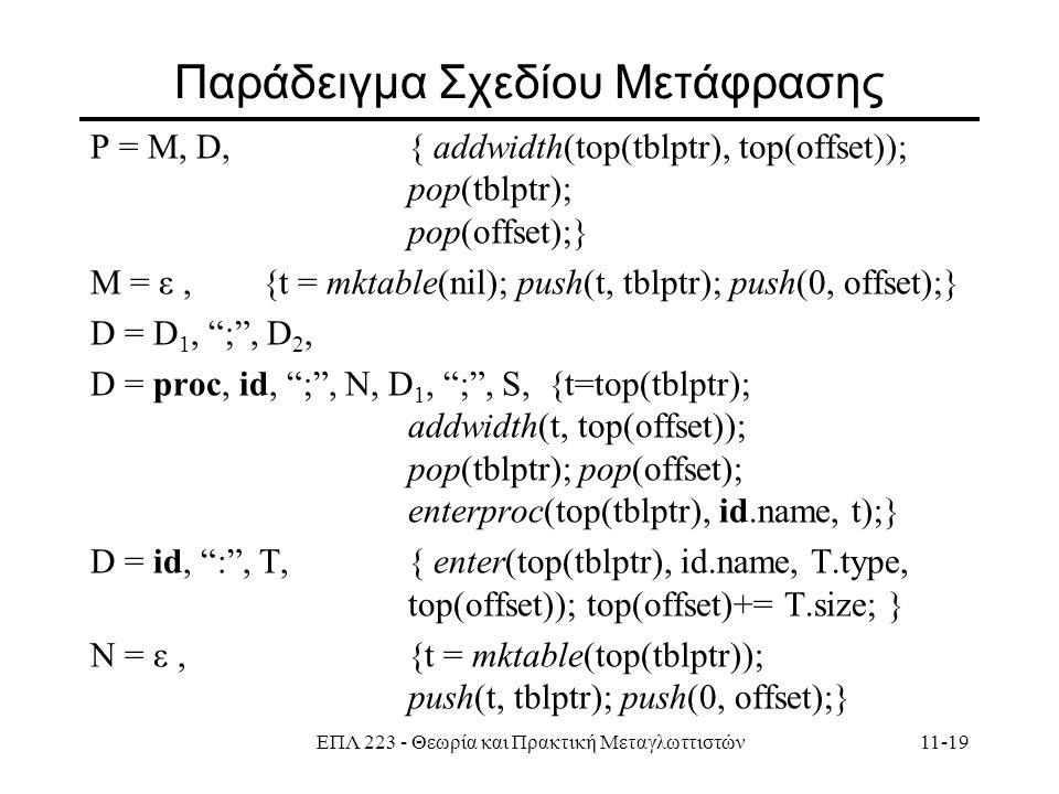 ΕΠΛ 223 - Θεωρία και Πρακτική Μεταγλωττιστών11-19 Παράδειγμα Σχεδίου Μετάφρασης P = M, D, { addwidth(top(tblptr), top(offset)); pop(tblptr); pop(offset);} M = ε, {t = mktable(nil); push(t, tblptr); push(0, offset);} D = D 1, ; , D 2, D = proc, id, ; , N, D 1, ; , S, {t=top(tblptr); addwidth(t, top(offset)); pop(tblptr); pop(offset); enterproc(top(tblptr), id.name, t);} D = id, : , T, { enter(top(tblptr), id.name, T.type, top(offset)); top(offset)+= T.size; } N = ε, {t = mktable(top(tblptr)); push(t, tblptr); push(0, offset);}