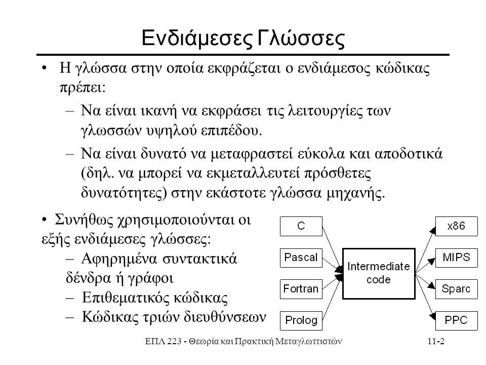 ΕΠΛ 223 - Θεωρία και Πρακτική Μεταγλωττιστών11-2 Ενδιάμεσες Γλώσσες Η γλώσσα στην οποία εκφράζεται ο ενδιάμεσος κώδικας πρέπει: –Να είναι ικανή να εκφράσει τις λειτουργίες των γλωσσών υψηλού επιπέδου.