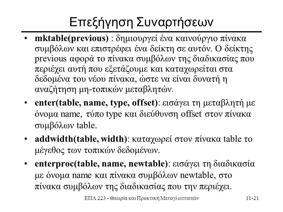 ΕΠΛ 223 - Θεωρία και Πρακτική Μεταγλωττιστών11-21 Επεξήγηση Συναρτήσεων mktable(previous) : δημιουργεί ένα καινούργιο πίνακα συμβόλων και επιστρέφει ένα δείκτη σε αυτόν.