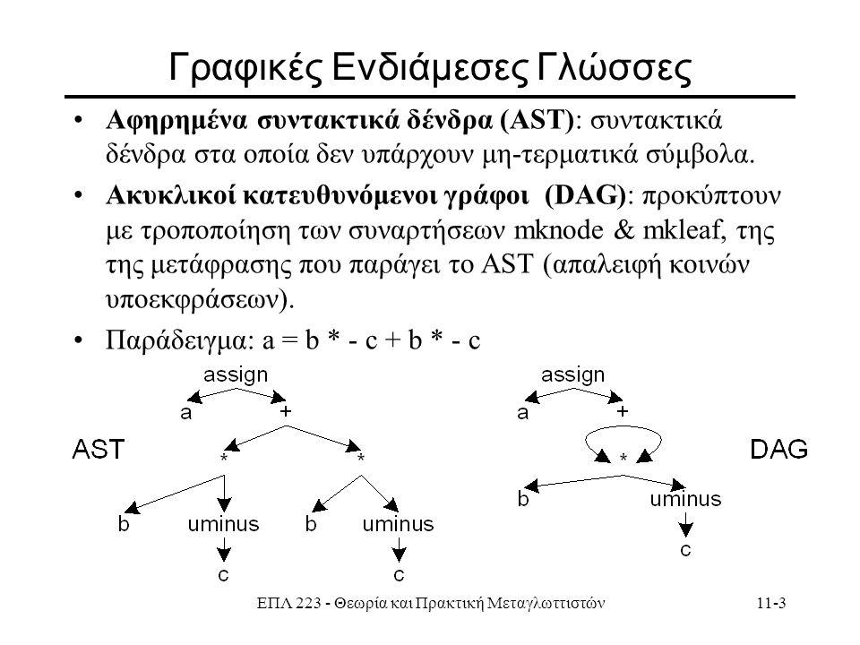 ΕΠΛ 223 - Θεωρία και Πρακτική Μεταγλωττιστών11-3 Γραφικές Ενδιάμεσες Γλώσσες Αφηρημένα συντακτικά δένδρα (AST): συντακτικά δένδρα στα οποία δεν υπάρχουν μη-τερματικά σύμβολα.