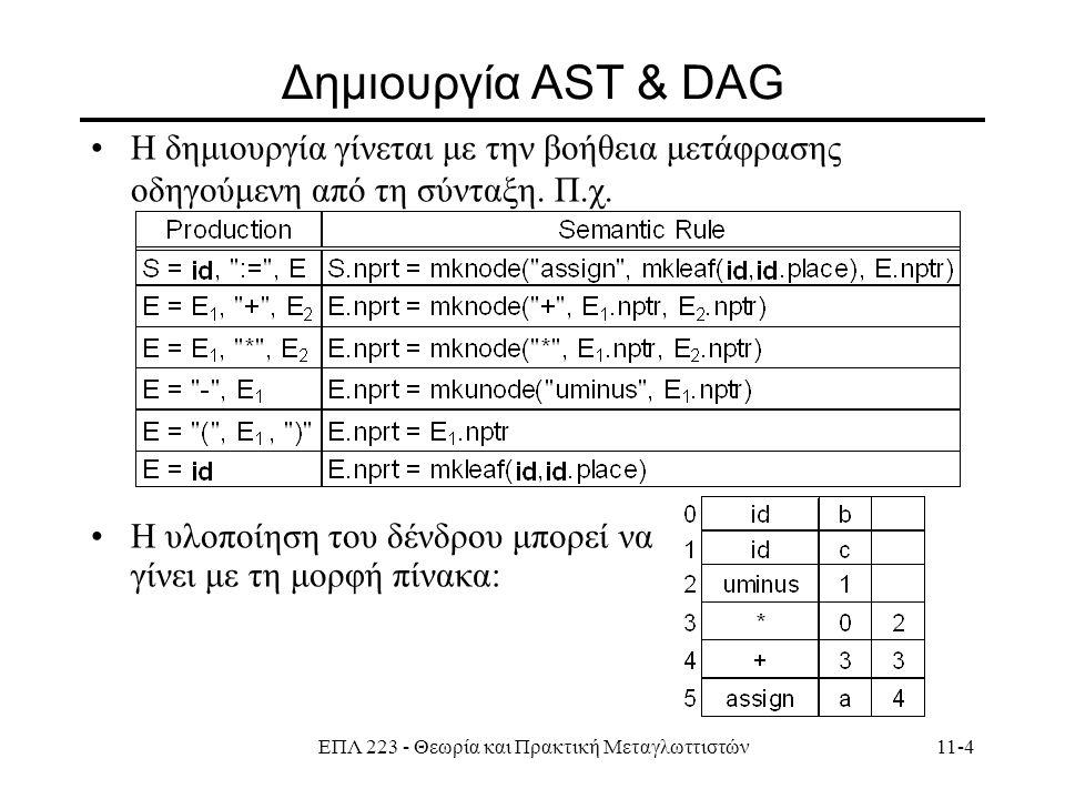 ΕΠΛ 223 - Θεωρία και Πρακτική Μεταγλωττιστών11-4 Δημιουργία ΑST & DAG H δημιουργία γίνεται με την βοήθεια μετάφρασης οδηγούμενη από τη σύνταξη.