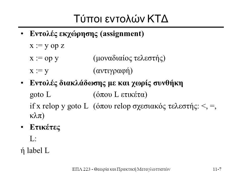 ΕΠΛ 223 - Θεωρία και Πρακτική Μεταγλωττιστών11-7 Τύποι εντολών ΚΤΔ Εντολές εκχώρησης (assignment) x := y op z x := op y(μοναδιαίος τελεστής) x := y(αντιγραφή) Eντολές διακλάδωσης με και χωρίς συνθήκη goto L(όπου L ετικέτα) if x relop y goto L(όπου relop σχεσιακός τελεστής: <, =, κλπ) Ετικέτες L: ή label L