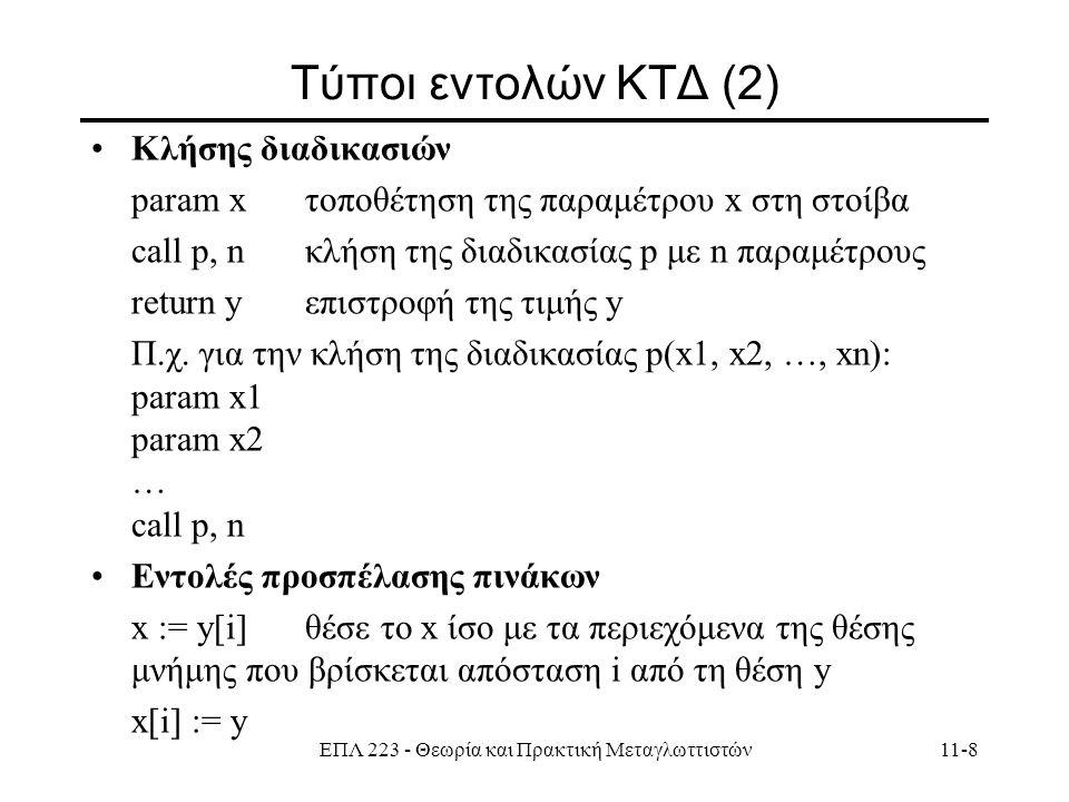 ΕΠΛ 223 - Θεωρία και Πρακτική Μεταγλωττιστών11-8 Τύποι εντολών ΚΤΔ (2) Κλήσης διαδικασιών param xτοποθέτηση της παραμέτρου x στη στοίβα call p, nκλήση της διαδικασίας p με n παραμέτρους return yεπιστροφή της τιμής y Π.χ.