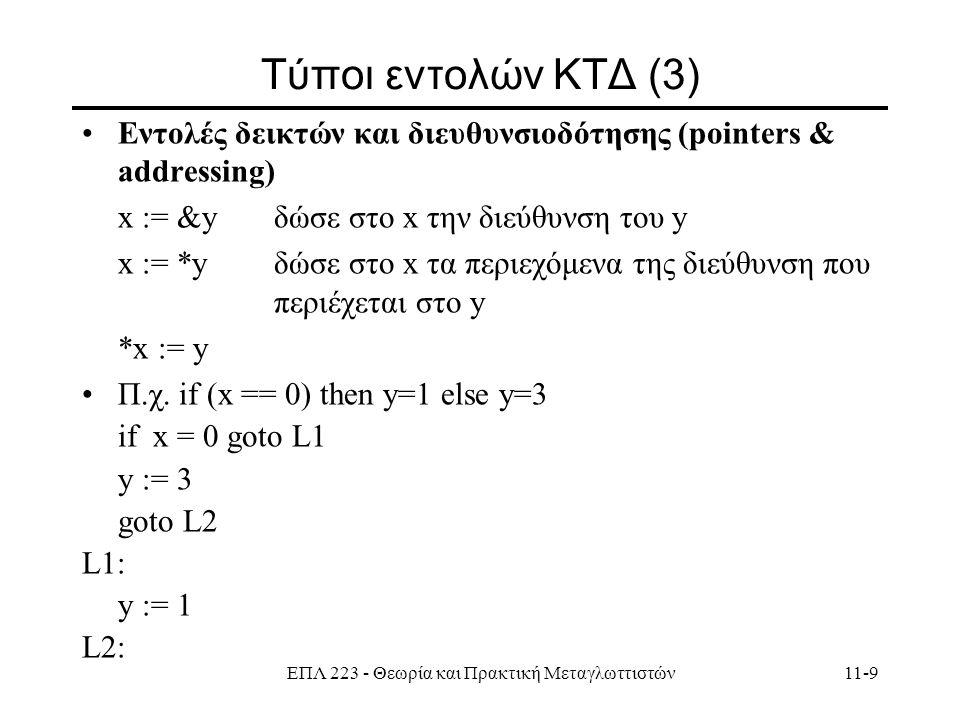 ΕΠΛ 223 - Θεωρία και Πρακτική Μεταγλωττιστών11-9 Τύποι εντολών ΚΤΔ (3) Εντολές δεικτών και διευθυνσιοδότησης (pointers & addressing) x := &yδώσε στο x την διεύθυνση του y x := *yδώσε στο x τα περιεχόμενα της διεύθυνση που περιέχεται στο y *x := y Π.χ.