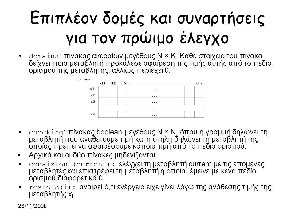 26/11/2008 Πρώιμος έλεγχος I (Forward Checking - FC) // εάν αφαιρέσαμε τιμή από την //μεταβλητή j // για όλες τις τιμές που της //αφαιρέσαμε λόγω της //μεταβλητής i της //ξαναπροσθέτουμε