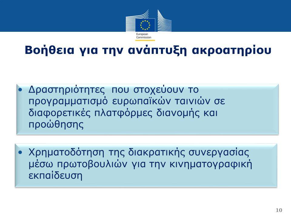 Βοήθεια για την ανάπτυξη ακροατηρίου 10 Δραστηριότητες που στοχεύουν το προγραμματισμό ευρωπαϊκών ταινιών σε διαφορετικές πλατφόρμες διανομής και προώθησης Χρηματοδότηση της διακρατικής συνεργασίας μέσω πρωτοβουλιών για την κινηματογραφική εκπαίδευση