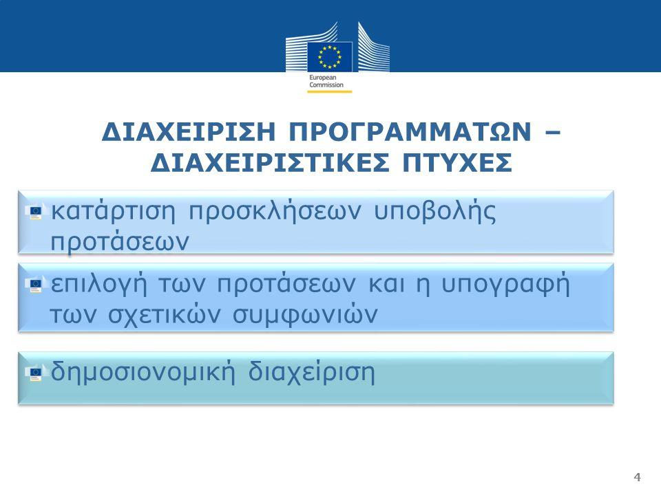 ΥΠΟΒΟΛΗ ΑΝΤΑΓΩΝΙΣΤΙΚΩΝ ΠΡΟΤΑΣΕΩΝ Κατευθυντήριες γραμμές Σωστή επιλογή της πρόσκλησης υποβολής προτάσεων 5