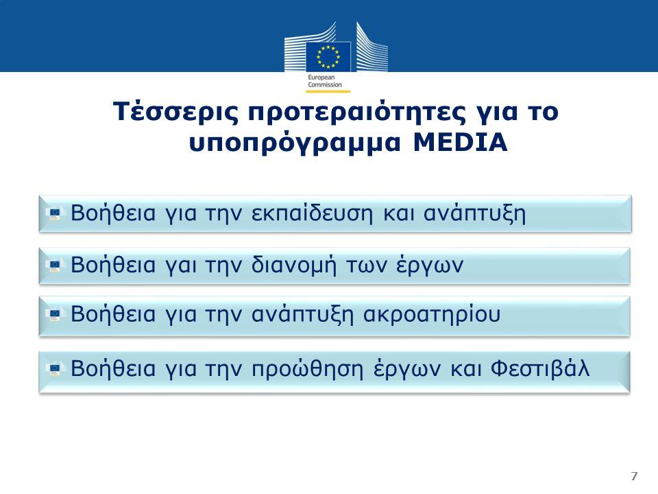 Τέσσερις προτεραιότητες για το υποπρόγραμμα MEDIA 7 Βοήθεια για την εκπαίδευση και ανάπτυξη Βοήθεια για την προώθηση έργων και Φεστιβάλ Βοήθεια γαι την διανομή των έργων Βοήθεια για την ανάπτυξη ακροατηρίου