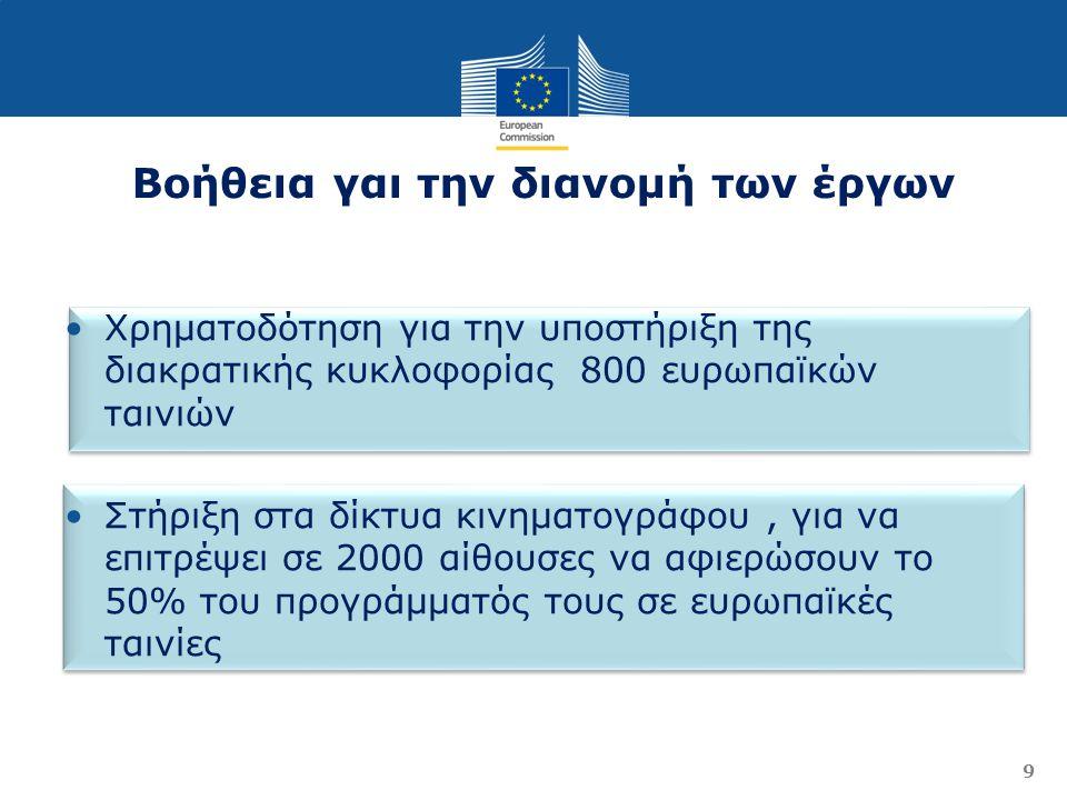 Βοήθεια γαι την διανομή των έργων 9 Χρηματοδότηση για την υποστήριξη της διακρατικής κυκλοφορίας 800 ευρωπαϊκών ταινιών Στήριξη στα δίκτυα κινηματογράφου, για να επιτρέψει σε 2000 αίθουσες να αφιερώσουν το 50% του προγράμματός τους σε ευρωπαϊκές ταινίες