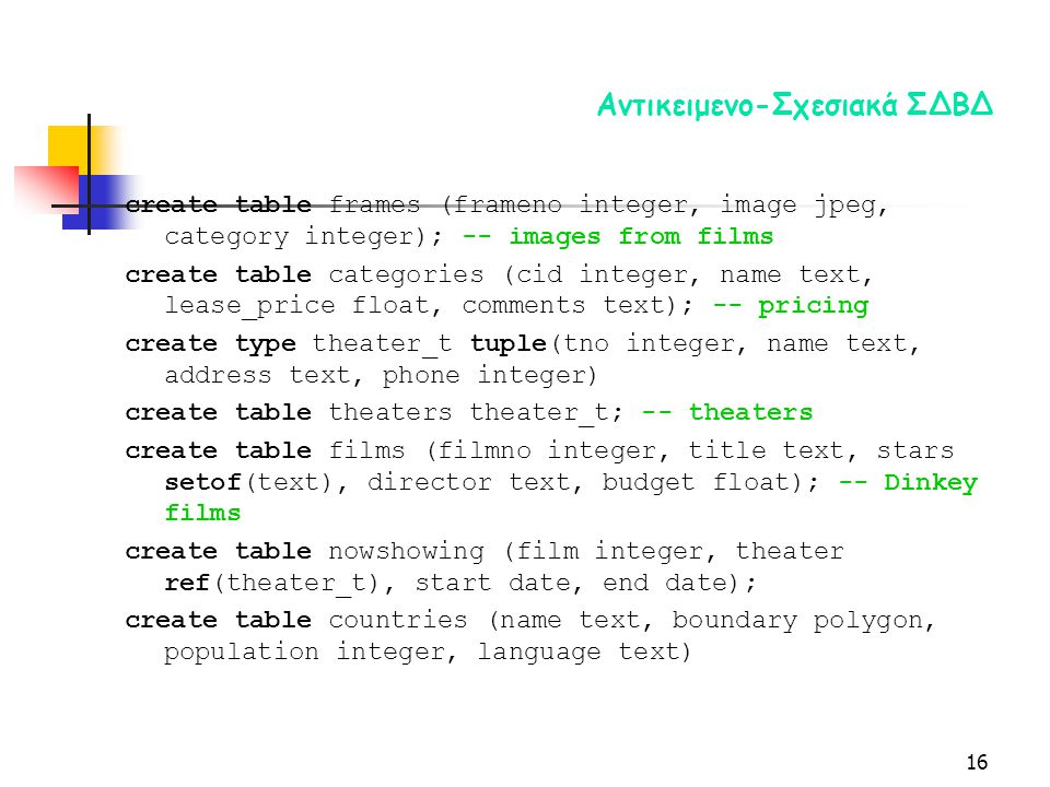 16 Αντικειμενο-Σχεσιακά ΣΔΒΔ create table frames (frameno integer, image jpeg, category integer); -- images from films create table categories (cid integer, name text, lease_price float, comments text); -- pricing create type theater_t tuple(tno integer, name text, address text, phone integer) create table theaters theater_t; -- theaters create table films (filmno integer, title text, stars setof(text), director text, budget float); -- Dinkey films create table nowshowing (film integer, theater ref(theater_t), start date, end date); create table countries (name text, boundary polygon, population integer, language text)