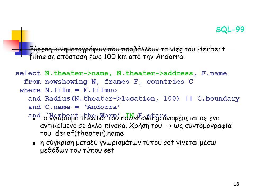 18 SQL-99 Εύρεση κινηματογράφων που προβάλλουν ταινίες του Herbert films σε απόσταση έως 100 km από την Andorra: το γνώρισμα theater του nowshowing: αναφέρεται σε ένα αντικείμενο σε άλλο πίνακα.