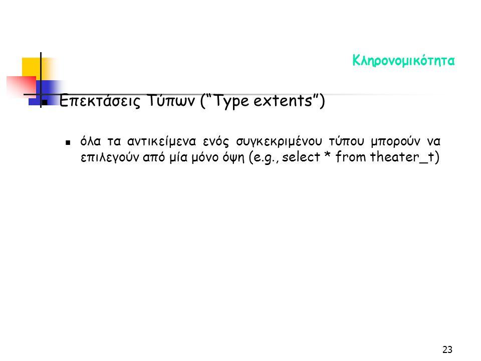 23 Κληρονομικότητα Επεκτάσεις Τύπων ( Type extents ) όλα τα αντικείμενα ενός συγκεκριμένου τύπου μπορούν να επιλεγούν από μία μόνο όψη (e.g., select * from theater_t)