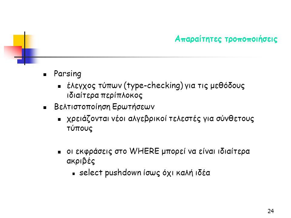 24 Απαραίτητες τροποποιήσεις Parsing έλεγχος τύπων (type-checking) για τις μεθόδους ιδιαίτερα περίπλοκος Βελτιστοποίηση Ερωτήσεων χρειάζονται νέοι αλγεβρικοί τελεστές για σύνθετους τύπους οι εκφράσεις στο WHERE μπορεί να είναι ιδιαίτερα ακριβές select pushdown ίσως όχι καλή ιδέα